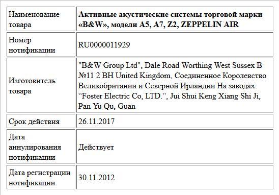 Активные акустические системы торговой марки  «B&W», модели A5, A7, Z2, ZEPPELIN AIR