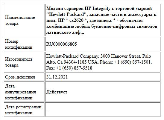 Модели серверов HP Integrity с торговой маркой