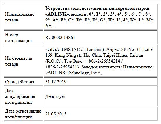 Устройства межсистемной связи,торговой марки «ADLINK», модели:  0*,   1*,  2*,   3*,  4*,  5*,   6*,   7*,  8*,   9*,   A*,   B*,   C*,   D*,   E*,   F*,   G*,   H*,   I*,  J*,   K*,   L*,   M*,   N*,...
