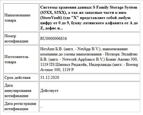 Системы хранения данных S Family Storage System (S5XX, S3XX), а так же запасные части к ним (StoreVault) (где