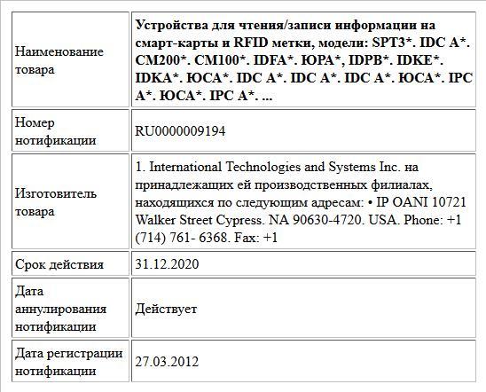 Устройства для чтения/записи информации на смарт-карты и RFID метки, модели: SPT3*. IDC А*. СМ200*. СМ100*. IDFA*. ЮРА*, IDPB*. IDKE*. IDKA*. ЮСА*. IDC A*. IDC A*. IDC А*. ЮСА*. IPC А*. ЮСА*. IPC А*. ...