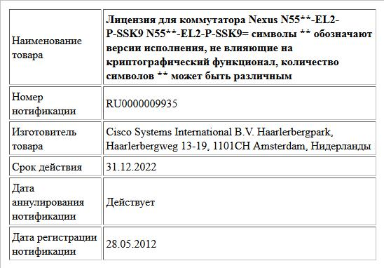 Лицензия для коммутатора Nexus  N55**-EL2-P-SSK9  N55**-EL2-P-SSK9=  символы ** обозначают версии исполнения, не влияющие на криптографический   функционал, количество символов ** может быть различным