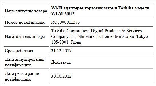Wi-Fi адаптеры торговой марки Toshiba модели WLM-20U2
