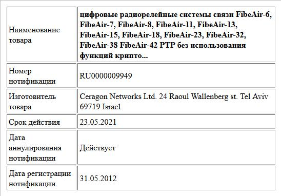 цифровые радиорелейные системы связи FibeAir-6, FibeAir-7, FibeAir-8, FibeAir-11, FibeAir-13, FibeAir-15, FibeAir-18, FibeAir-23, FibeAir-32, FibeAir-38 FibeAir-42 PTP без использования функций крипто...