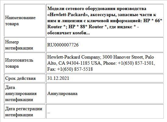 Модели сетевого оборудования производства «Hewlett-Packard», аксессуары, запасные части к ним и лицензии с ключевой информацией: HP * 66* Router *; HP * 88* Router *, где индекс * - обозначает комби...