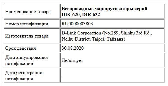 Беспроводные маршрутизаторы серий DIR-620, DIR-632