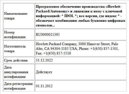 Программное обеспечение производства «Hewlett-Packard/Autonomy» и лицензии к нему с ключевой информацией:  * IDOL *; все версии,  где индекс * -  обозначает комбинацию любых буквенно-цифровых символов...