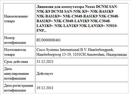 Лицензия для коммутатора Nexus  DCNM-SAN-N5K-K9  DCNM-SAN-N5K-K9=  N3K-BAS1K9  N3K-BAS1K9=  N3K-C3048-BAS1K9  N3K-C3048-BAS1K9=  N3K-C3048-LAN1K9  N3K-C3048-LAN1K9=  N3K-LAN1K9  N3K-LAN1K9=  N5010-FNP...