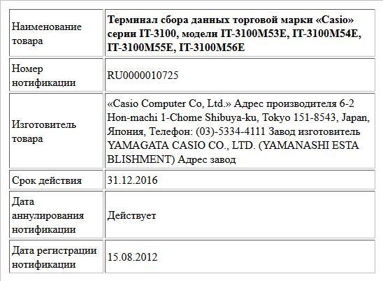 Терминал сбора данных торговой марки «Casio» серии IT-3100, модели IT-3100M53E, IT-3100M54E, IT-3100M55E, IT-3100M56E