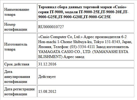 Терминал сбора данных торговой марки «Casio» серии IT-9000, модели IT-9000-25E,IT-9000-20E,IT-9000-G25E,IT-9000-G20E,IT-9000-GC25E