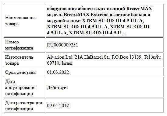 оборудование абонентских станций BreezeMAX модель BreezeMAX Extreme в составе блоков и модулей к ним:  XTRM-SU-OD-1D-4.9-UL-A,   XTRM-SU-OD-1D-4.9-UL-A,   XTRM-SU-OD-1D-4.9-UL-A,   XTRM-SU-OD-1D-4.9-U...