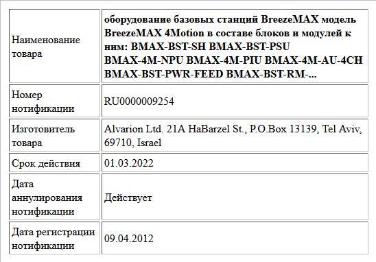 оборудование базовых станций BreezeMAX модель BreezeMAX 4Motion в составе блоков и модулей к ним:   BMAX-BST-SH  BMAX-BST-PSU  BMAX-4M-NPU  BMAX-4M-PIU  BMAX-4M-AU-4CH  BMAX-BST-PWR-FEED  BMAX-BST-RM-...