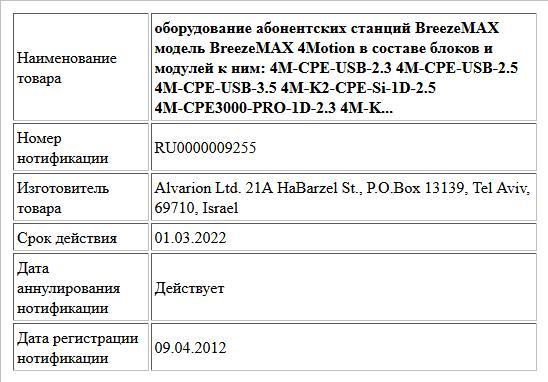 оборудование абонентских станций BreezeMAX модель BreezeMAX 4Motion в составе блоков и модулей к ним:  4M-CPE-USB-2.3  4M-CPE-USB-2.5  4M-CPE-USB-3.5  4M-K2-CPE-Si-1D-2.5  4M-CPE3000-PRO-1D-2.3   4M-K...