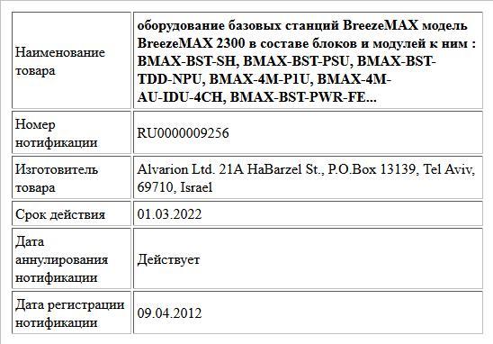 оборудование базовых станций BreezeMAX модель BreezeMAX 2300 в составе блоков и модулей к ним :    BMAX-BST-SH,  BMAX-BST-PSU,   ВМАХ-BST-TDD-NPU,   BMAX-4M-P1U,  BMAX-4M-AU-IDU-4CH,   BMAX-BST-PWR-FE...