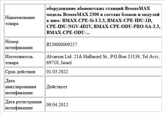 оборудование абонентских станций BreezeMAX модель BreezeMAX 2300 в составе блоков и модулей к ним:  BMAX-CPE-Si-I-2.3,   BMAX-CPE-IDU-1D,   CPE-IDU-NGV-4D2V,   BMAX-CPE-ODU-PRO-SA-2.3,   BMAX-CPE-ODU-...