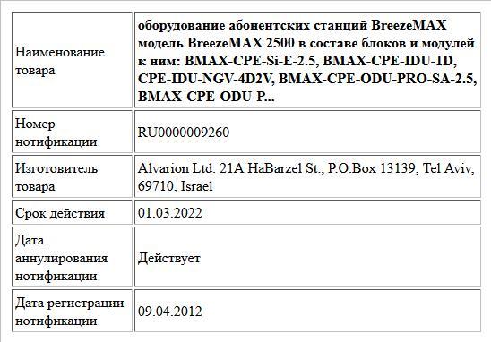 оборудование абонентских станций BreezeMAX модель BreezeMAX 2500 в составе блоков и модулей к ним:  BMAX-CPE-Si-E-2.5,   BMAX-CPE-IDU-1D,  CPE-IDU-NGV-4D2V,   BMAX-CPE-ODU-PRO-SA-2.5,   BMAX-CPE-ODU-P...