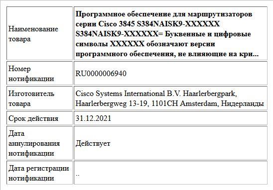 Программное обеспечение для маршрутизаторов серии Cisco 3845  S384NAISK9-XXXXXX  S384NAISK9-XXXXXX=  Буквенные и цифровые символы  XXXXXX обозначают версии программного обеспечения, не влияющие на кри...