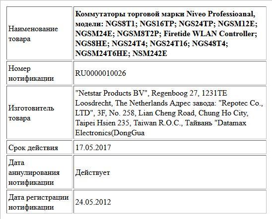 Коммутаторы торговой марки Niveo Professioanal, модели: NGS8T1; NGS16TP; NGS24TP; NGSM12E; NGSM24E; NGSM8T2P; Firetide WLAN Controller; NGS8HE; NGS24T4; NGS24T16; NGS48T4; NGSM24T6HE; NSM242E