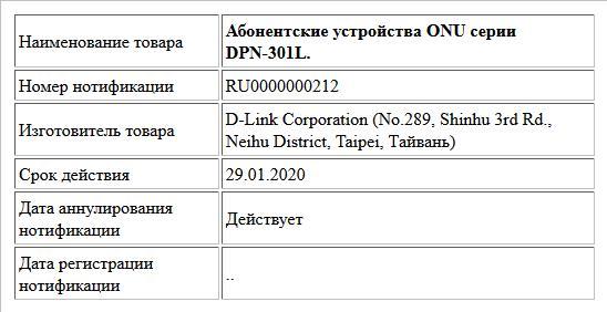 Абонентские устройства ONU серии DPN-301L.