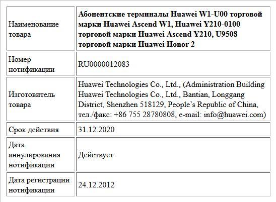 Абонентские терминалы Huawei W1-U00 торговой марки Huawei  Ascend W1, Huawei Y210-0100 торговой марки Huawei  Ascend Y210, U9508 торговой марки Huawei Honor 2