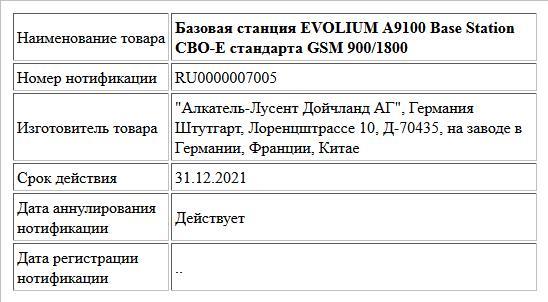 Базовая станция EVOLIUM A9100 Base Station CBO-E cтандарта GSM 900/1800