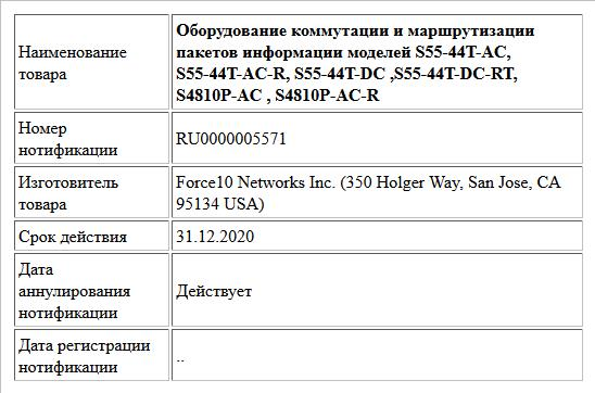Оборудование коммутации и маршрутизации пакетов информации моделей S55-44T-AC, S55-44T-AC-R, S55-44T-DC ,S55-44T-DC-RT, S4810P-AC , S4810P-AC-R