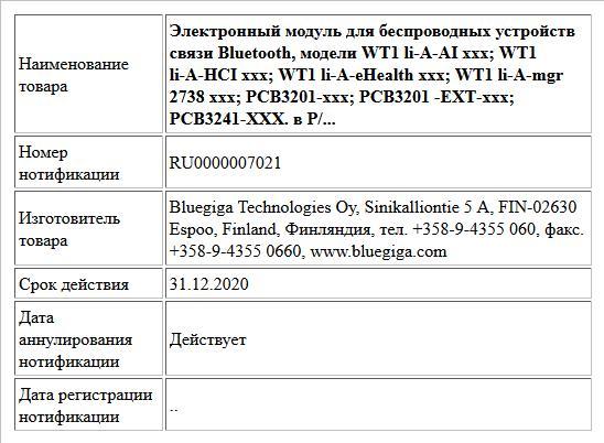 Электронный модуль для беспроводных устройств связи Bluetooth, модели  WT1 li-A-AI ххх; WT1 li-A-HCI ххх; WT1 li-A-eHealth ххх; WT1 li-A-mgr 2738 ххх; РСВ3201-ххх; РСВ3201 -ЕХТ-ххх; РСВ3241-ХХХ.  в P/...
