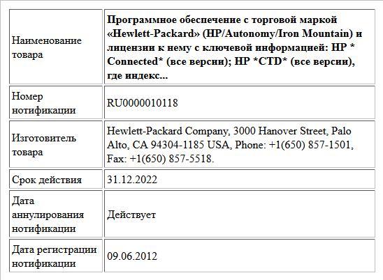 Программное обеспечение с торговой маркой «Hewlett-Packard» (НР/Autonomy/Iron Mountain) и лицензии к нему с ключевой информацией:    HP * Connected* (все версии);  НР *CTD* (все версии),    где индекс...
