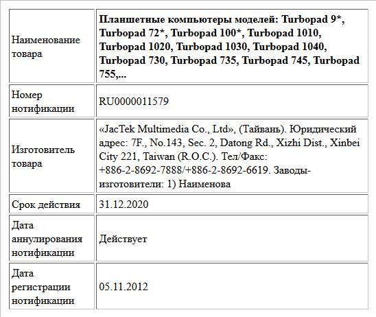 Планшетные компьютеры моделей: Turbopad 9*,  Turbopad 72*, Turbopad 100*, Turbopad 1010, Turbopad 1020, Turbopad 1030, Turbopad 1040, Turbopad 730, Turbopad 735, Turbopad 745, Turbopad 755,...