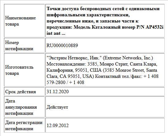 Точки доступа беспроводных сетей с одинаковыми шифровальными характеристиками,  перечисленные ниже, и запасные части к продукции:  Модель                         Каталожный номер P/N  AP4532i int ant ...