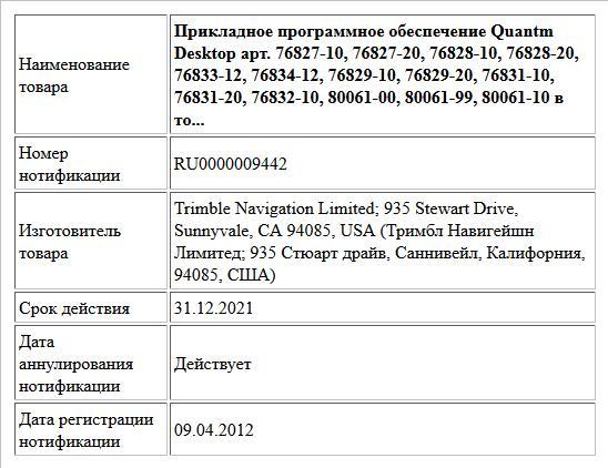 Прикладное программное обеспечение Quantm Desktop  арт. 76827-10, 76827-20, 76828-10, 76828-20, 76833-12, 76834-12, 76829-10, 76829-20, 76831-10, 76831-20, 76832-10, 80061-00, 80061-99, 80061-10  в то...