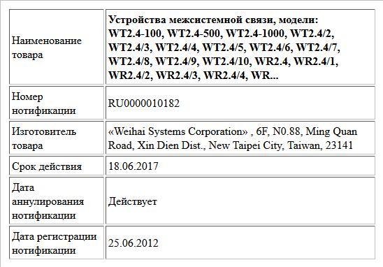 Устройства межсистемной связи, модели: WT2.4-100, WT2.4-500, WT2.4-1000, WT2.4/2, WT2.4/3, WT2.4/4, WT2.4/5, WT2.4/6, WT2.4/7, WT2.4/8, WT2.4/9, WT2.4/10, WR2.4, WR2.4/1, WR2.4/2, WR2.4/3, WR2.4/4, WR...
