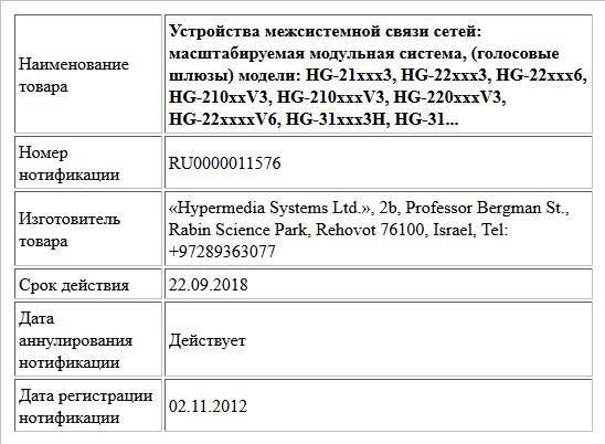 Устройства межсистемной связи сетей: масштабируемая модульная система, (голосовые шлюзы)   модели: HG-21ххх3, HG-22ххх3, HG-22ххх6, HG-210ххV3, HG-210хххV3, HG-220хххV3, HG-22xхххV6, HG-31xxx3H, HG-31...