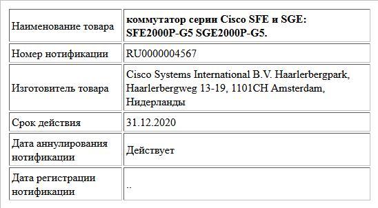 коммутатор серии Cisco SFE и SGE: SFE2000P-G5 SGE2000P-G5.