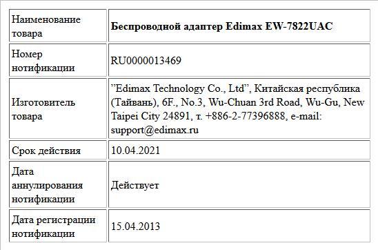 Беспроводной адаптер Edimax EW-7822UAC