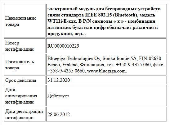 электронный модуль для беспроводных устройств связи стандарта IEEE 802.15 (Bluetooth), модель WT11i-E-xxx. В P/N символы « x » - комбинация латинских букв или цифр обозначает различия в продукции, вер...