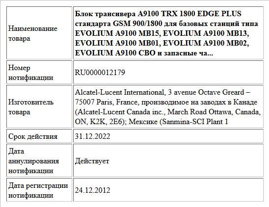 Блок трансивера A9100 TRX 1800 EDGE PLUS стандарта GSM 900/1800 для базовых станций типа EVOLIUM A9100 MB15, EVOLIUM A9100 MB13, EVOLIUM A9100 MB01, EVOLIUM A9100 MB02, EVOLIUM A9100 CBO и запасные ча...