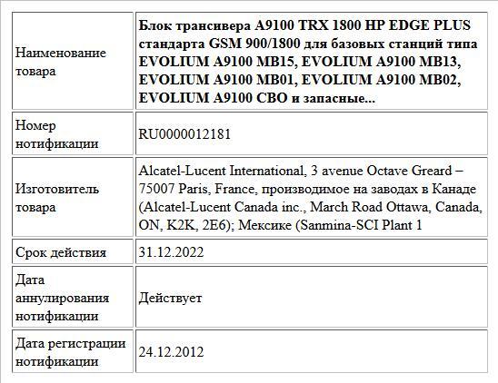 Блок трансивера A9100 TRX 1800 HP EDGE PLUS стандарта GSM 900/1800 для базовых станций типа EVOLIUM A9100 MB15, EVOLIUM A9100 MB13, EVOLIUM A9100 MB01, EVOLIUM A9100 MB02, EVOLIUM A9100 CBO и запасные...
