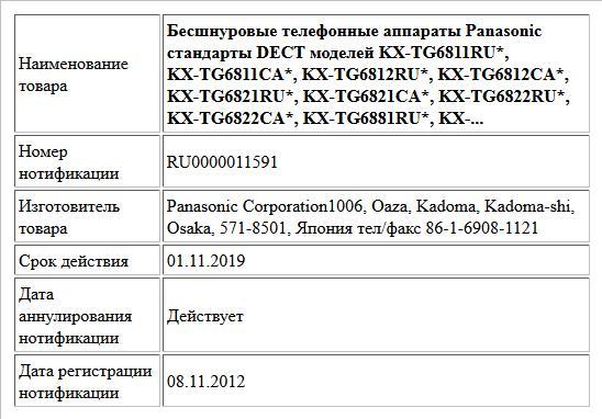 Бесшнуровые телефонные аппараты Panasonic  стандарты DECT моделей KX-TG6811RU*, KX-TG6811CA*, KX-TG6812RU*,  KX-TG6812CA*, KX-TG6821RU*, KX-TG6821CA*, KX-TG6822RU*, KX-TG6822CA*,  KX-TG6881RU*, KX-...