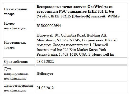 Беспроводные точки доступа OneWireless со встроенным РЭС стандартов IEEE 802.11 b/g (Wi-Fi), IEEE 802.15 (Bluetooth) моделей: WNMS