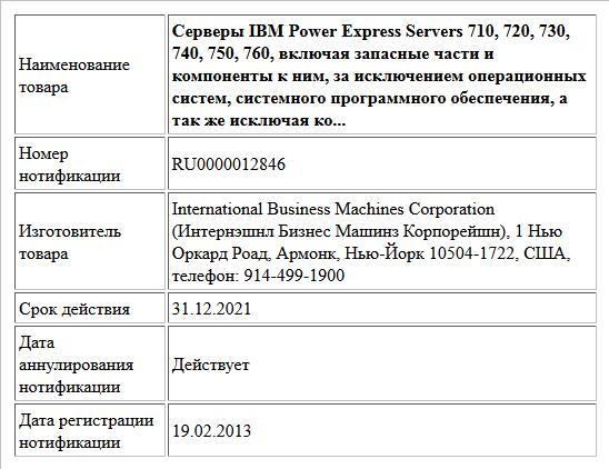 Серверы IBM Power Express Servers 710, 720, 730, 740, 750, 760, включая запасные части и компоненты к ним, за исключением операционных систем, системного программного обеспечения, а так же исключая ко...
