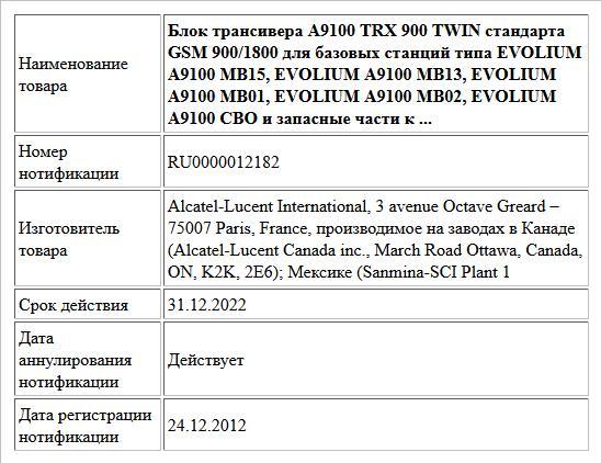 Блок трансивера A9100 TRX 900 TWIN стандарта GSM 900/1800 для базовых станций типа EVOLIUM A9100 MB15, EVOLIUM A9100 MB13, EVOLIUM A9100 MB01, EVOLIUM A9100 MB02, EVOLIUM A9100 CBO и запасные части к ...