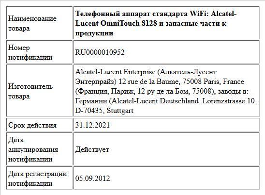 Телефонный аппарат стандарта WiFi: Alcatel-Lucent OmniTouch 8128 и запасные части к продукции