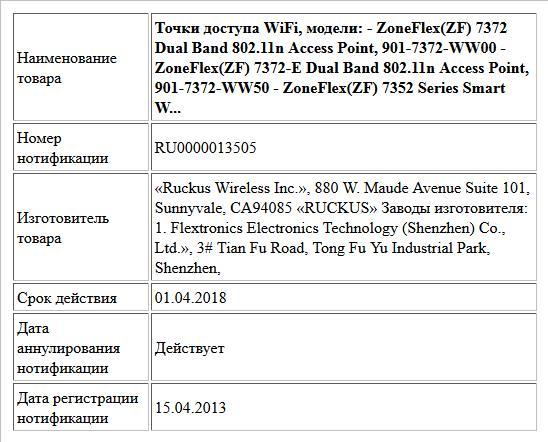 Точки доступа WiFi, модели:   - ZoneFlex(ZF) 7372 Dual Band 802.11n Access Point, 901-7372-WW00  - ZoneFlex(ZF) 7372-E Dual Band 802.11n Access Point, 901-7372-WW50  - ZoneFlex(ZF) 7352 Series Smart W...