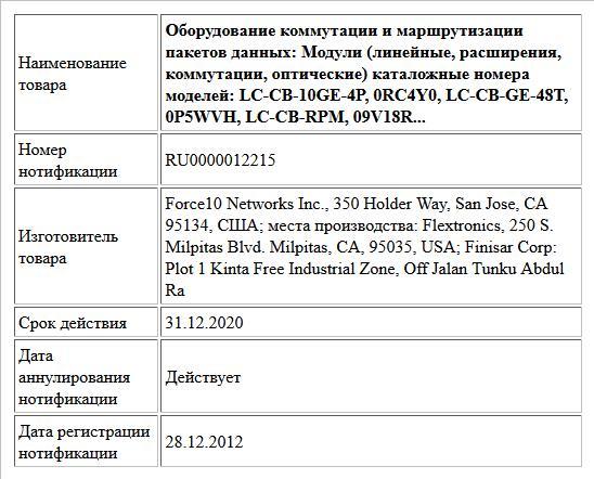 Оборудование коммутации и маршрутизации пакетов данных:  Модули (линейные, расширения, коммутации, оптические) каталожные номера моделей: LC-CB-10GE-4P, 0RC4Y0, LC-CB-GE-48T, 0P5WVH, LC-CB-RPM, 09V18R...
