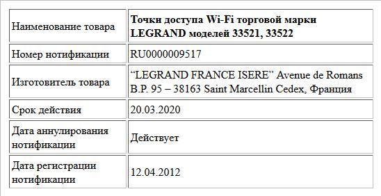 Точки доступа Wi-Fi торговой марки LEGRAND моделей 33521, 33522