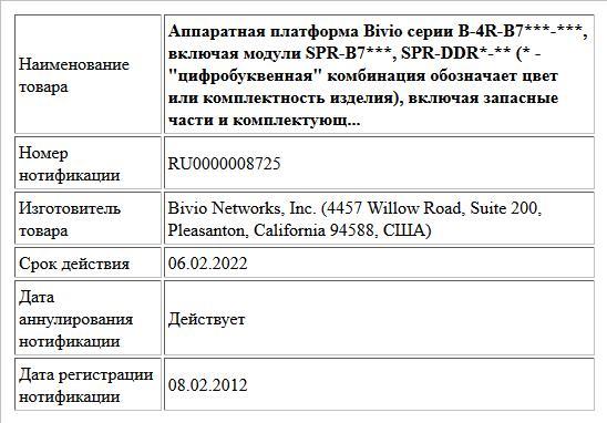 Аппаратная платформа Bivio серии B-4R-B7***-***, включая модули SPR-B7***, SPR-DDR*-** (* -