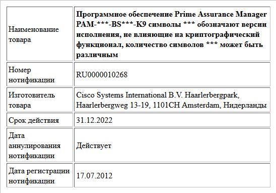 Программное обеспечение Prime  Assurance Manager  PAM-***-BS***-K9  символы *** обозначают версии исполнения, не влияющие на криптографический функционал, количество символов *** может быть различным