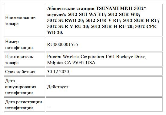 Абонентские станции TSUNAMI MP.11 5012* моделей: 5012-SUI-WA-EU; 5012-SUR-WD; 5012-SURWD-20; 5012-SUR-V-RU; 5012-SUR-H-RU; 5012-SUR-V-RU-20; 5012-SUR-H-RU-20; 5012-CPE-WD-20.