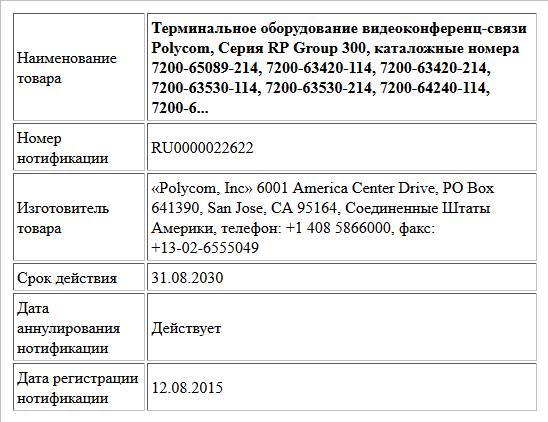 Терминальное оборудование видеоконференц-связи Polycom, Серия RP Group 300, каталожные номера 7200-65089-214, 7200-63420-114, 7200-63420-214, 7200-63530-114, 7200-63530-214,  7200-64240-114, 7200-6...
